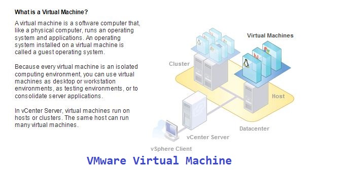 What is VMware Virtual Machines.