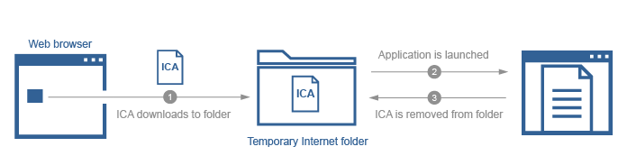 citrix ica files