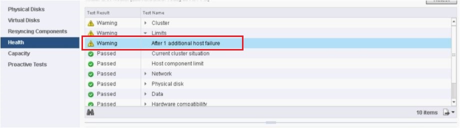 What If The Most Consumed Host Fails In VMware VSAN
