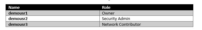 network security groups azure